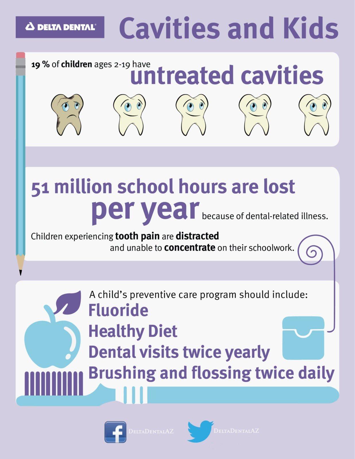 childrens oral health flyer
